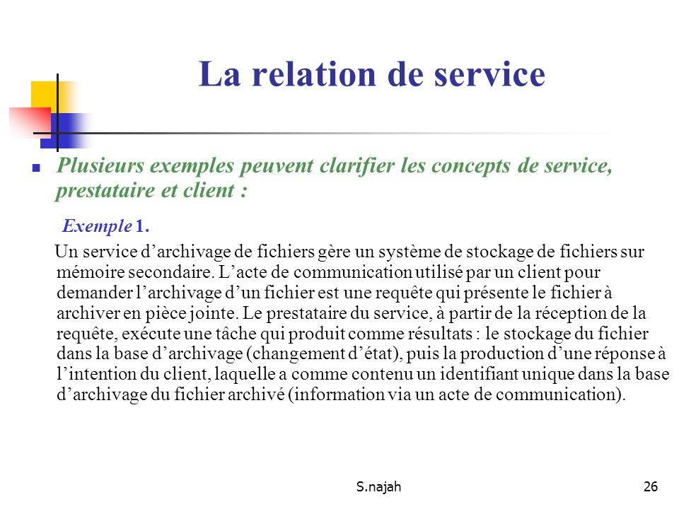 La relation de service Exemple 1.