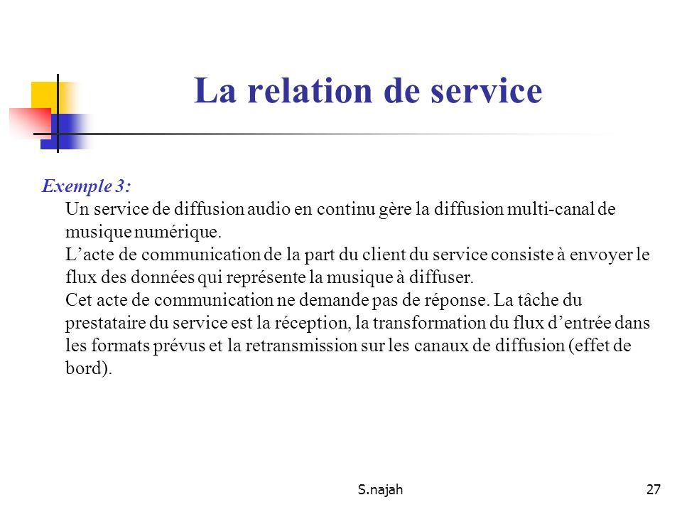 La relation de service Exemple 3: