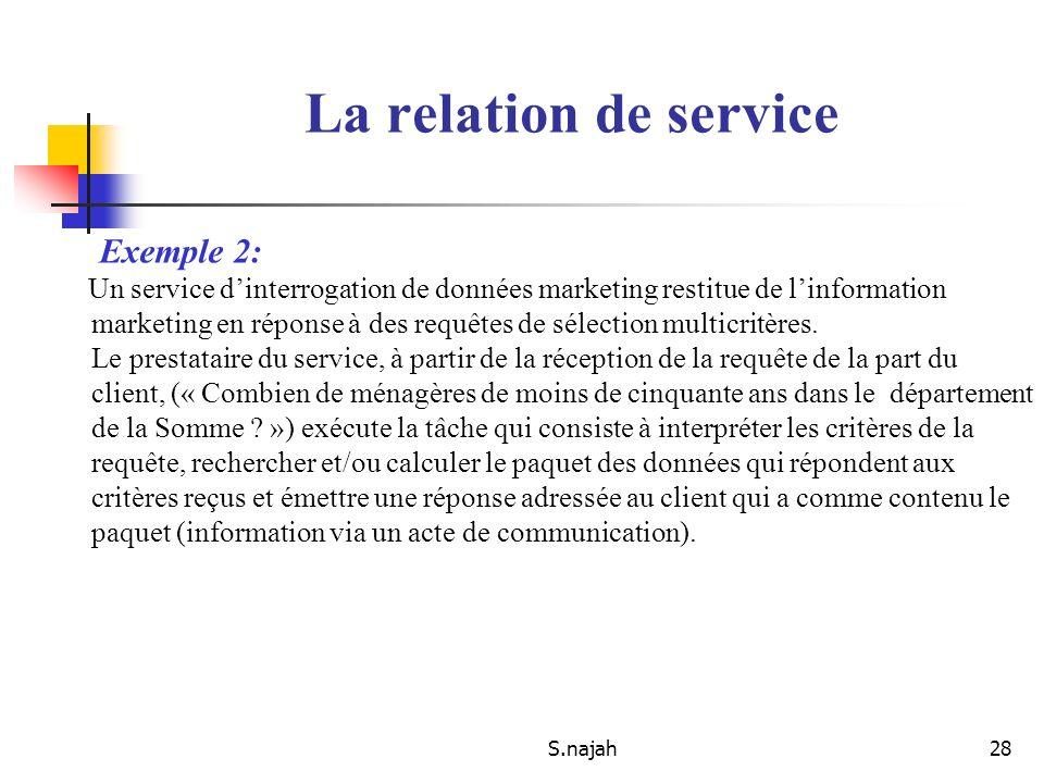 La relation de service Exemple 2: