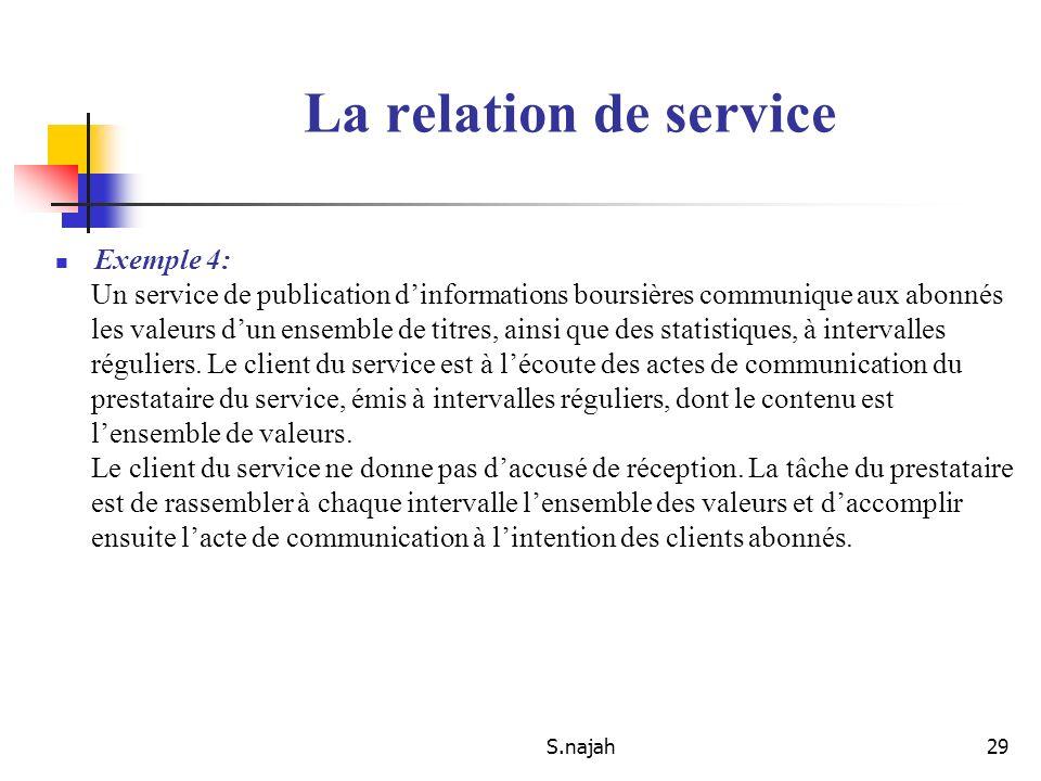 La relation de service Exemple 4: