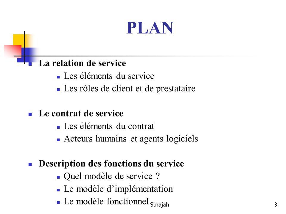 PLAN La relation de service Les éléments du service