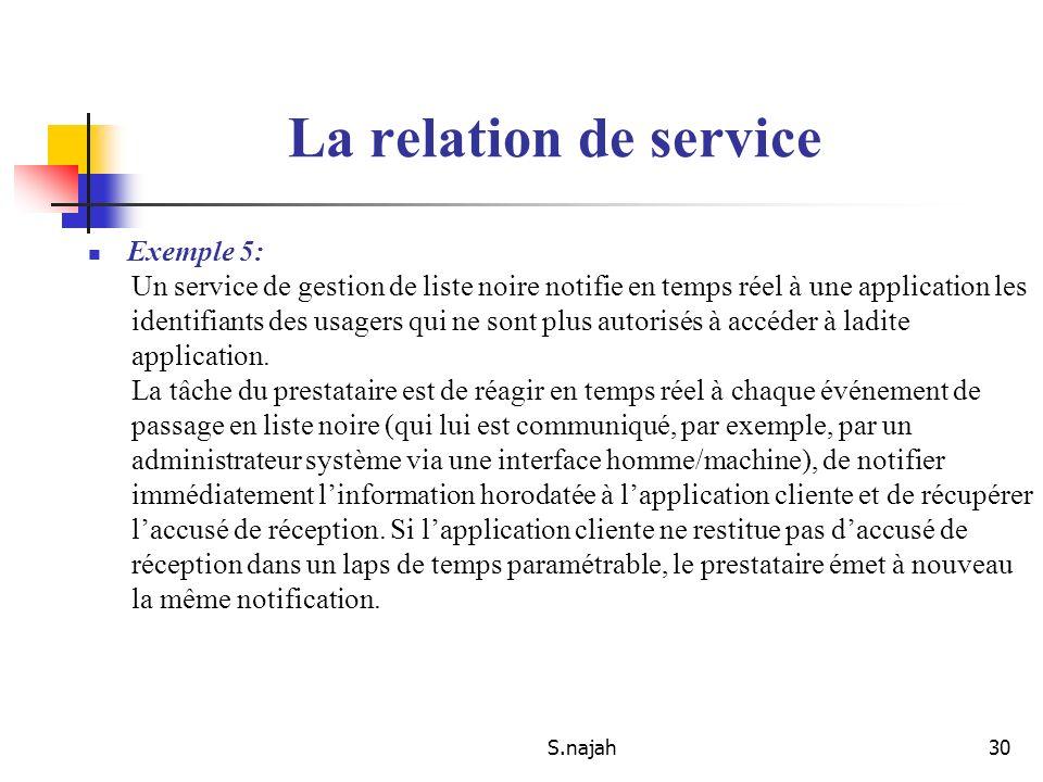 La relation de service Exemple 5: