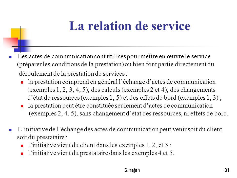 La relation de service Les actes de communication sont utilisés pour mettre en œuvre le service.