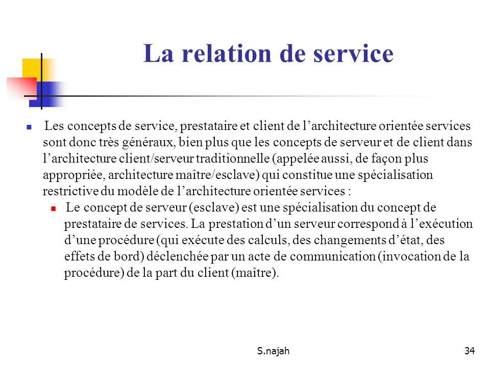La relation de service Les concepts de service, prestataire et client de l'architecture orientée services.