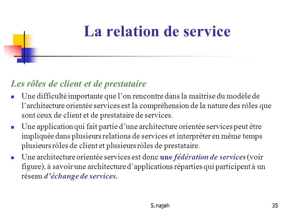 La relation de service Les rôles de client et de prestataire