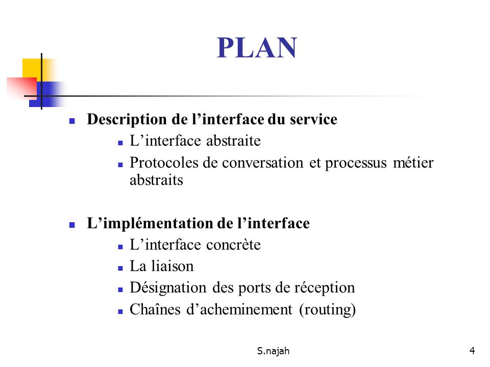 PLAN Description de l'interface du service L'interface abstraite