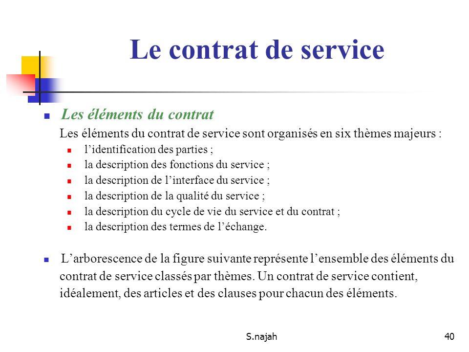 Le contrat de service Les éléments du contrat