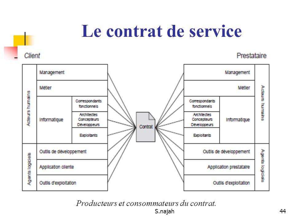 Le contrat de service Producteurs et consommateurs du contrat. S.najah