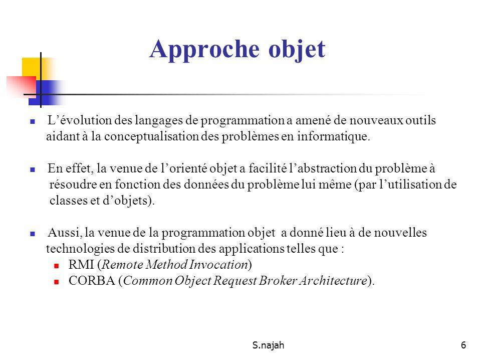 Approche objet L'évolution des langages de programmation a amené de nouveaux outils. aidant à la conceptualisation des problèmes en informatique.