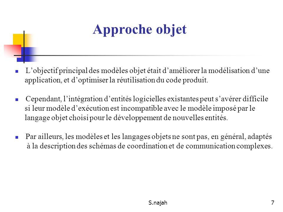 Approche objet L'objectif principal des modèles objet était d'améliorer la modélisation d'une.
