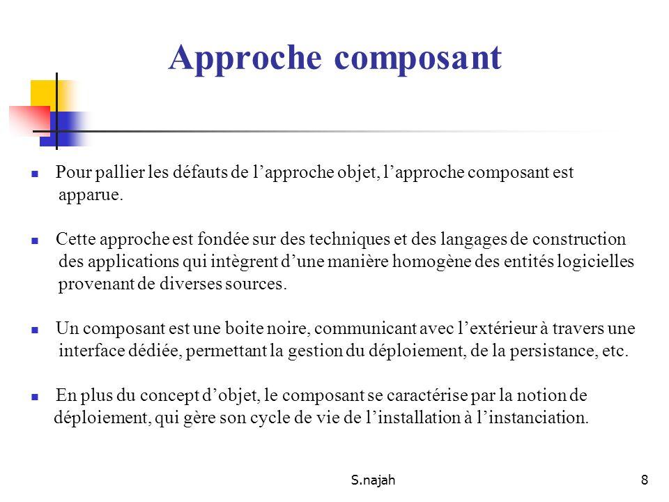 Approche composant Pour pallier les défauts de l'approche objet, l'approche composant est. apparue.
