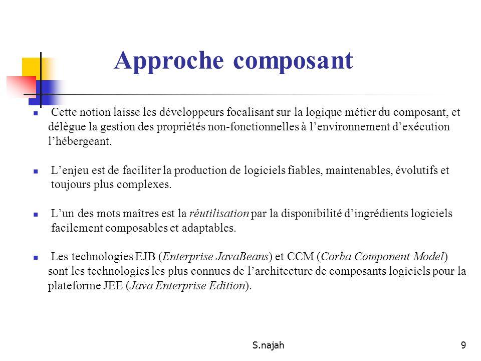Approche composant Cette notion laisse les développeurs focalisant sur la logique métier du composant, et.
