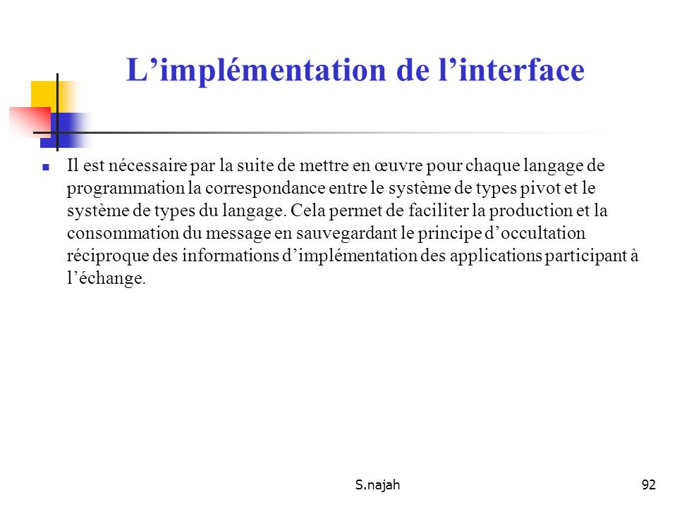 L'implémentation de l'interface