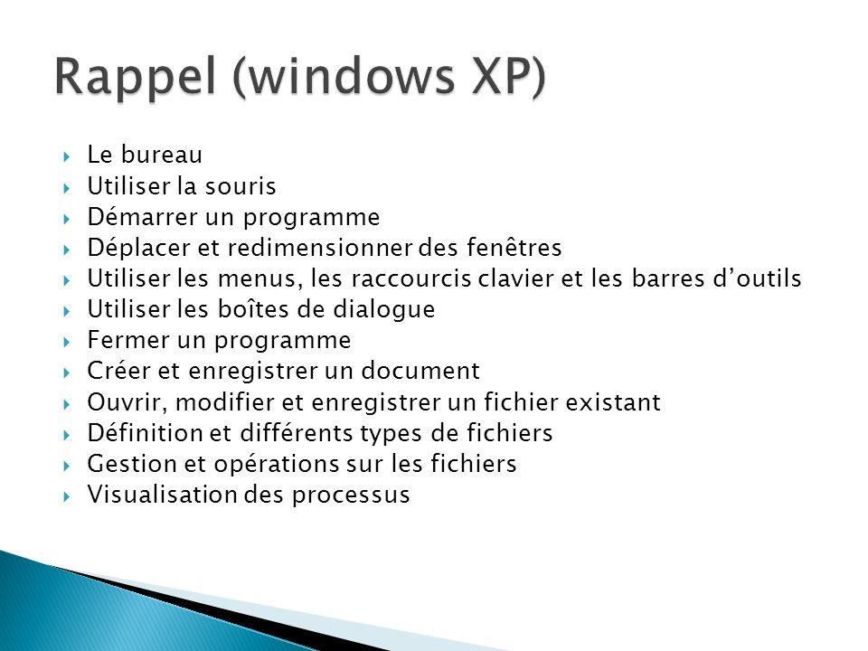 Rappel (windows XP) Le bureau Utiliser la souris Démarrer un programme