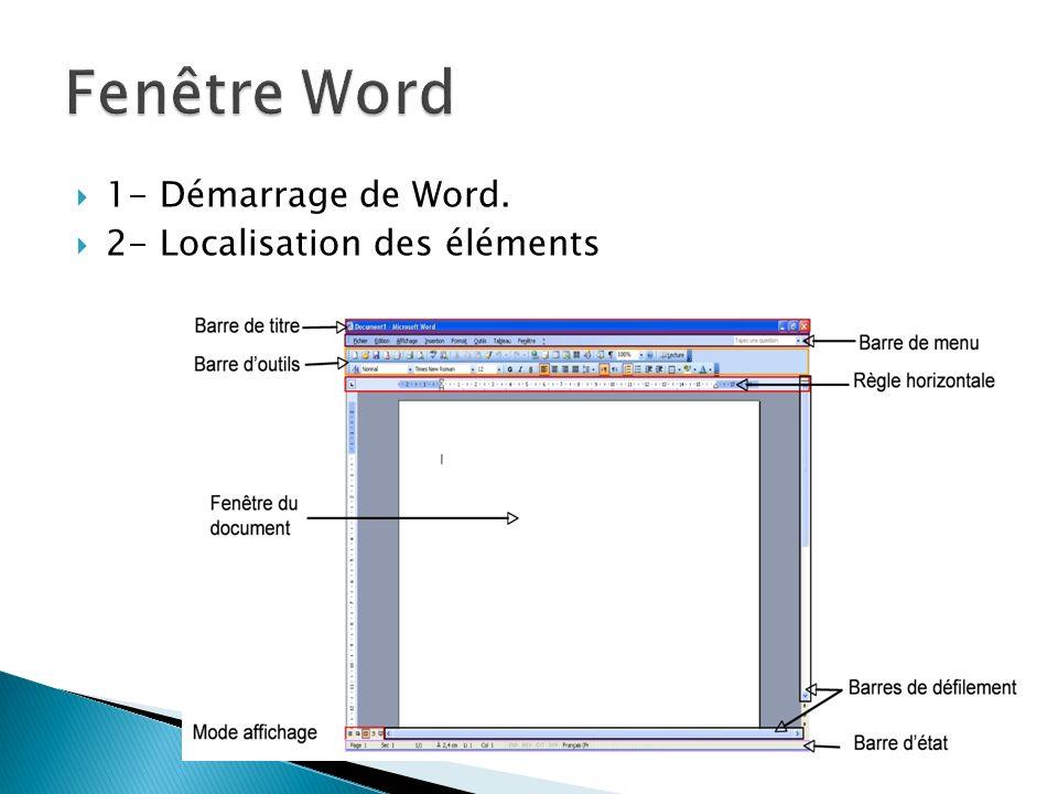 Fenêtre Word 1- Démarrage de Word. 2- Localisation des éléments