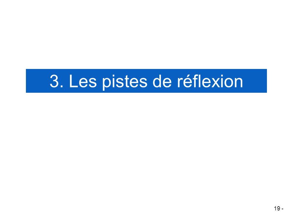 3. Les pistes de réflexion