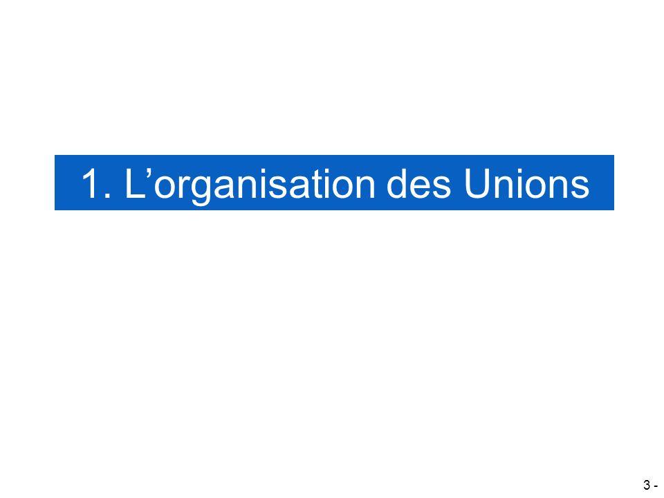 1. L'organisation des Unions