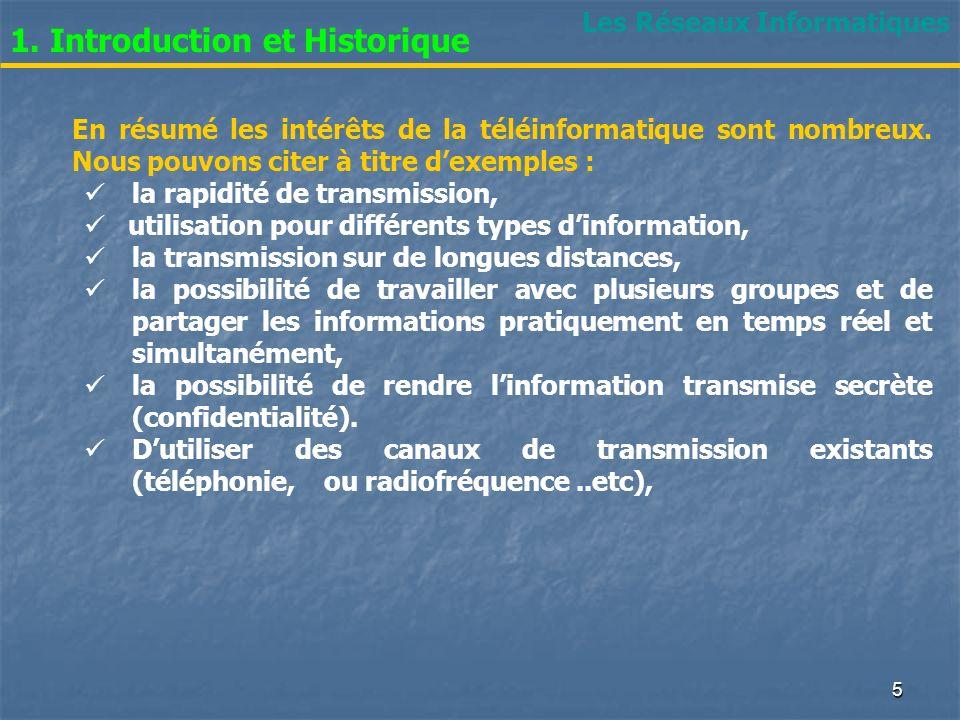 1. Introduction et Historique