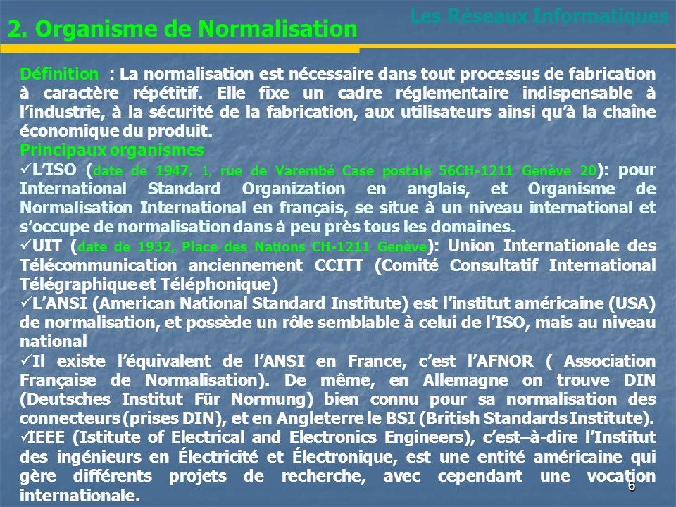2. Organisme de Normalisation
