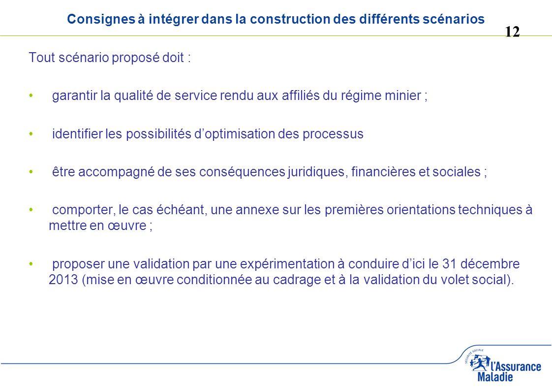 Consignes à intégrer dans la construction des différents scénarios
