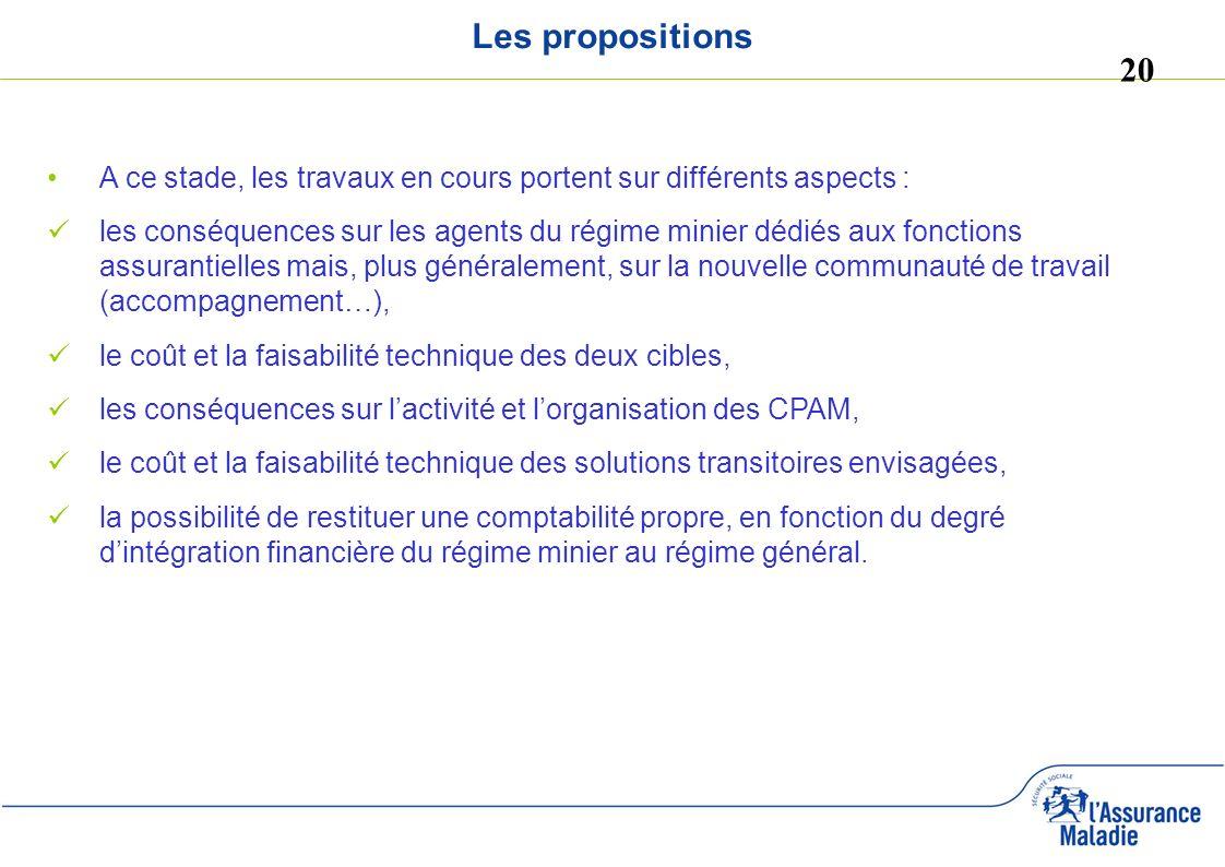 Les propositions A ce stade, les travaux en cours portent sur différents aspects :
