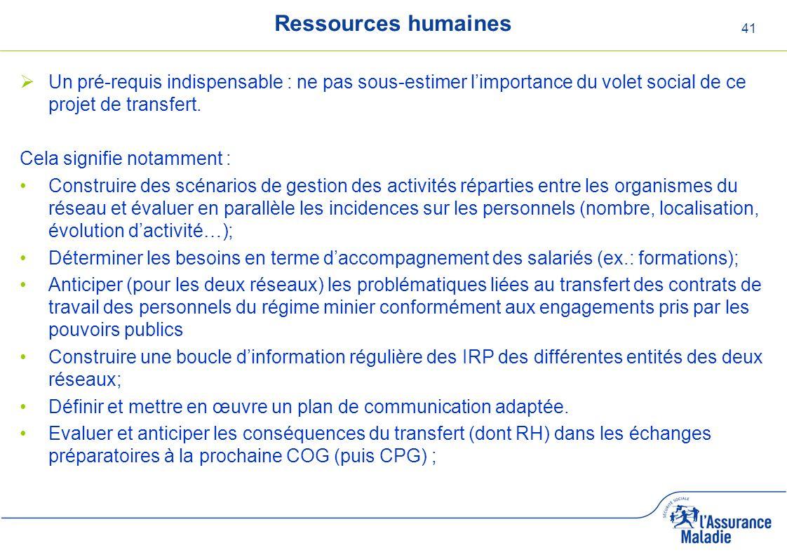 Ressources humaines Un pré-requis indispensable : ne pas sous-estimer l'importance du volet social de ce projet de transfert.