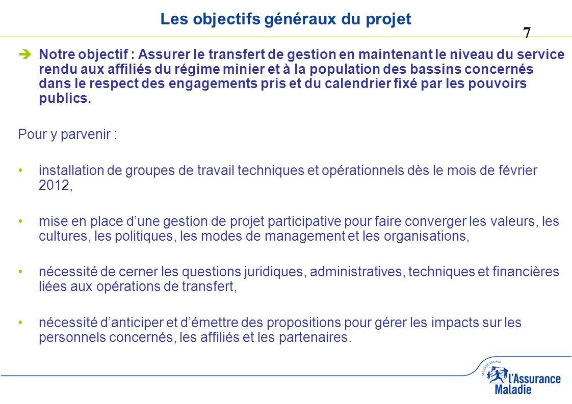 Les objectifs généraux du projet