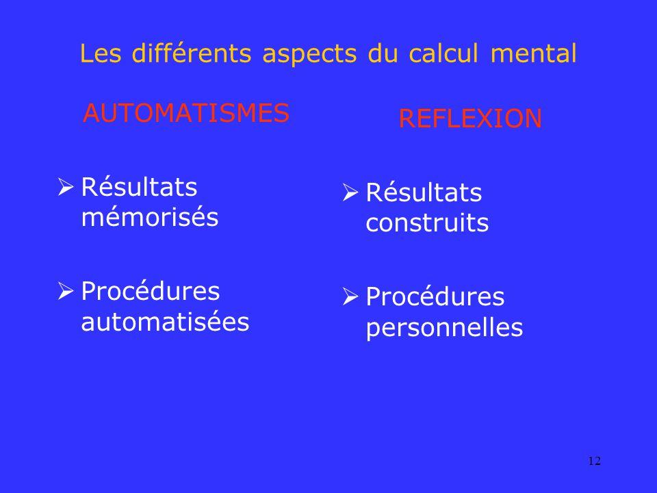 Les différents aspects du calcul mental