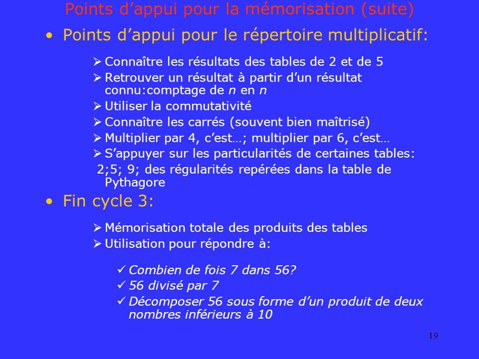 Points d'appui pour la mémorisation (suite)