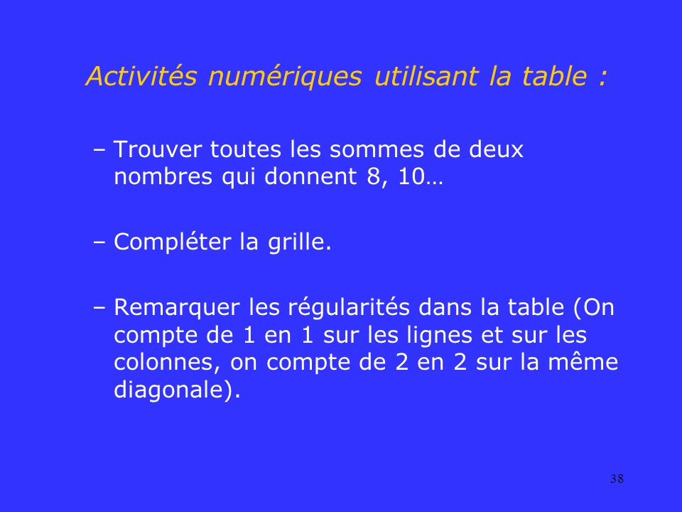Activités numériques utilisant la table :