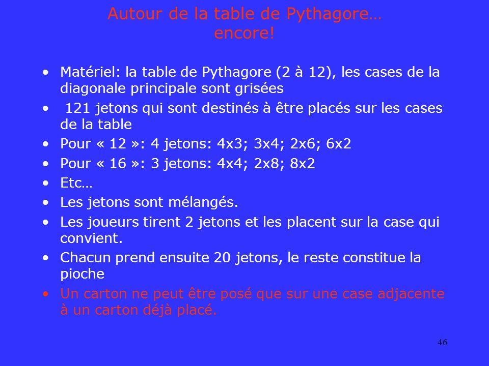 Autour de la table de Pythagore… encore!