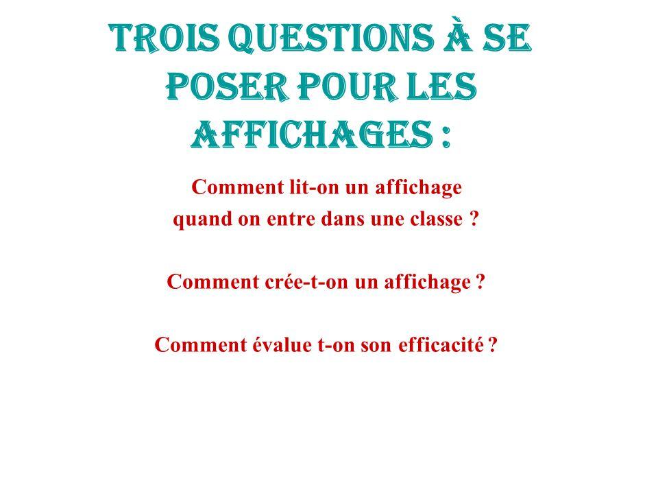 Trois questions à se poser pour les affichages :
