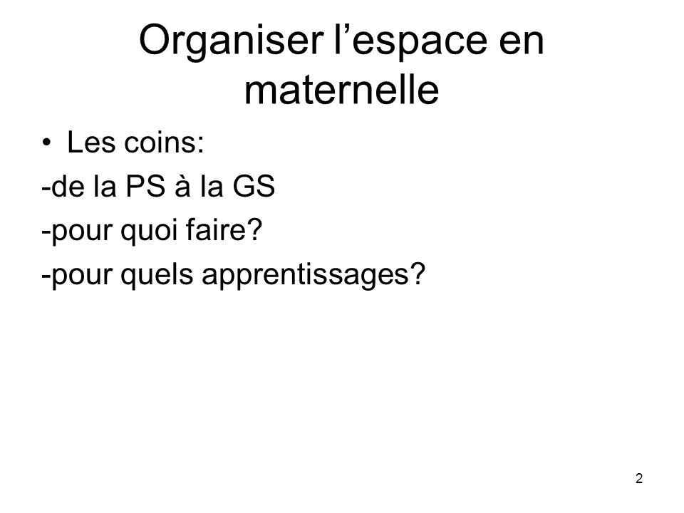 Organiser l'espace en maternelle