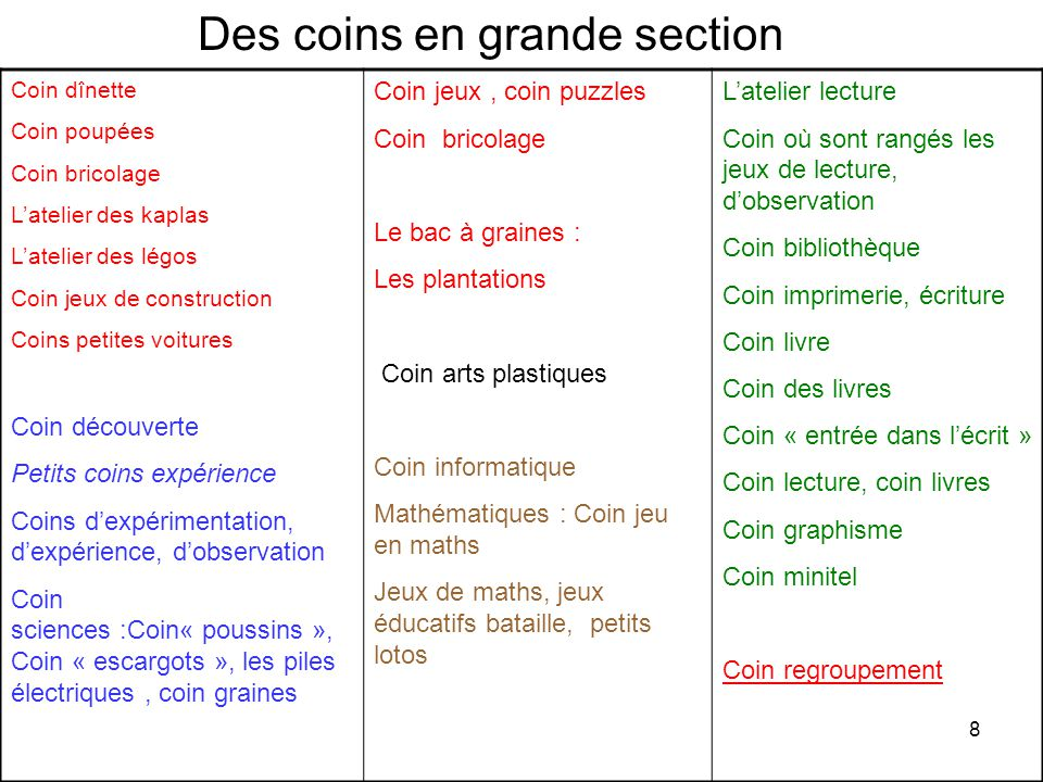 Des coins en grande section