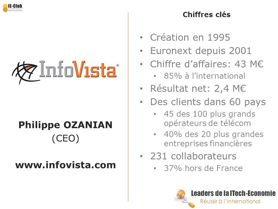 Philippe OZANIAN www.infovista.com