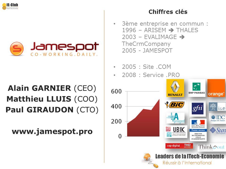Alain GARNIER (CEO) Matthieu LLUIS (COO) Paul GIRAUDON (CTO)