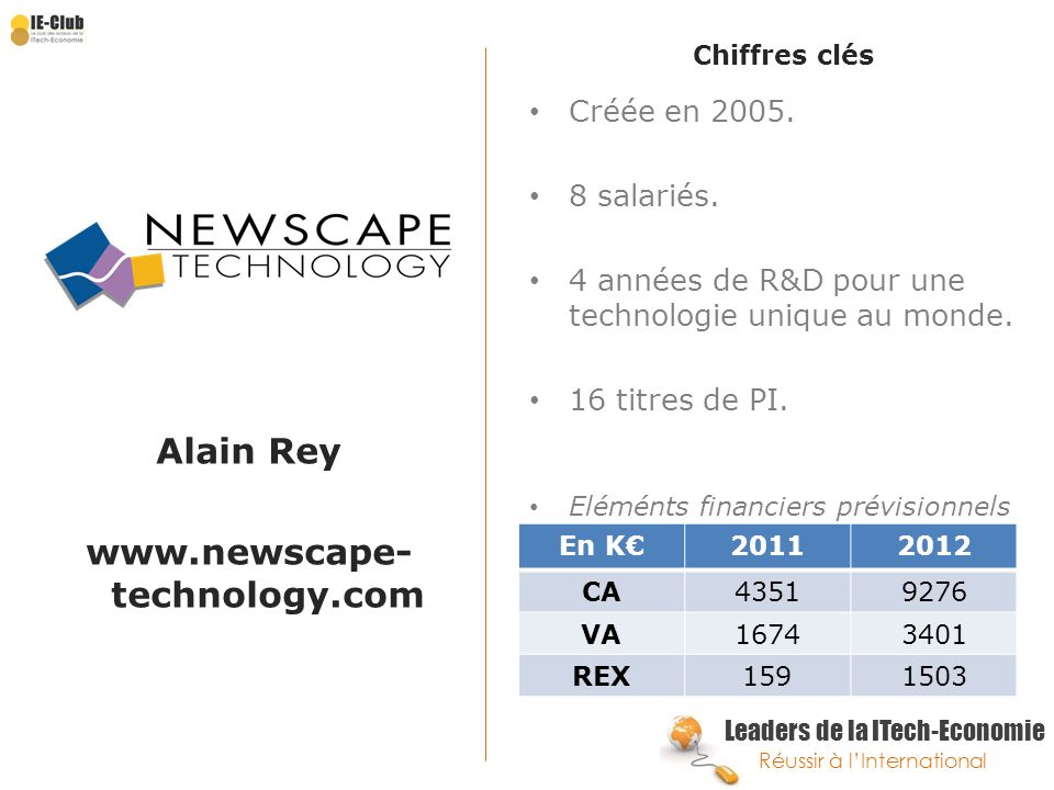 Alain Rey www.newscape-technology.com