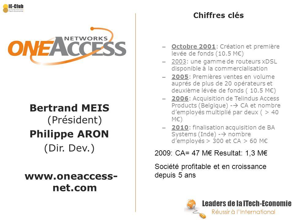Bertrand MEIS (Président)