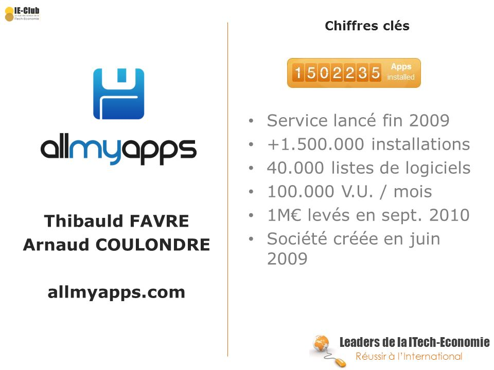 Thibauld FAVRE Arnaud COULONDRE allmyapps.com