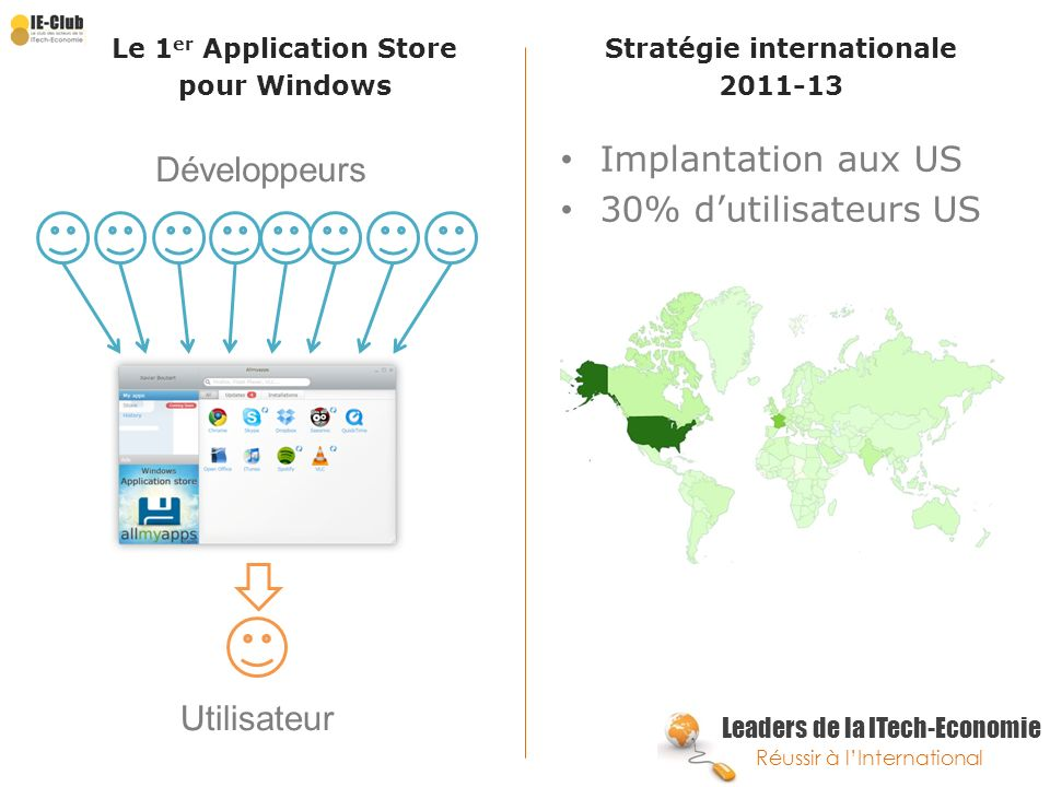 Le 1er Application Store Stratégie internationale