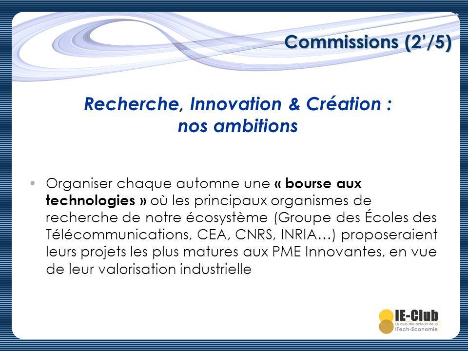 Recherche, Innovation & Création : nos ambitions