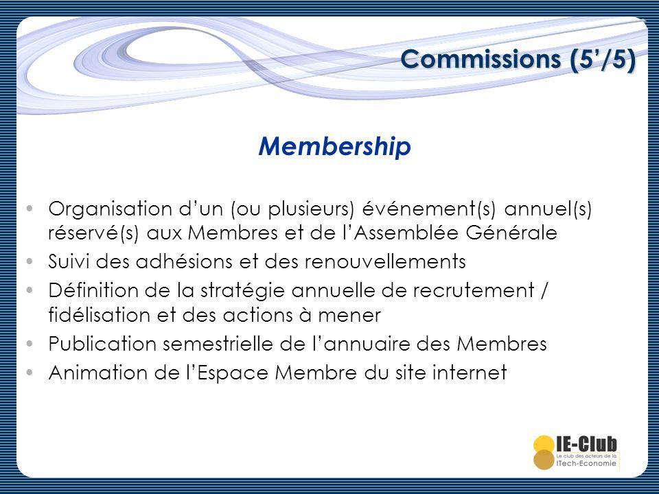 Commissions (5'/5) Membership