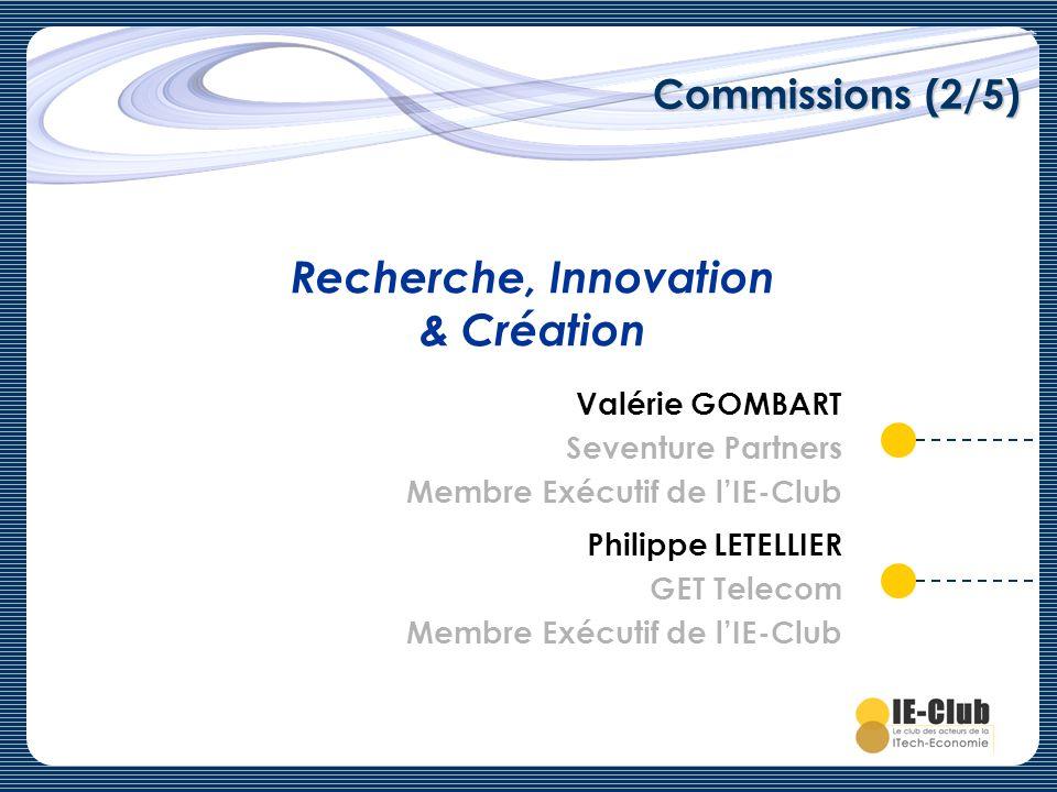 Recherche, Innovation & Création