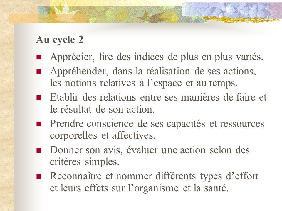 Au cycle 2 Apprécier, lire des indices de plus en plus variés.