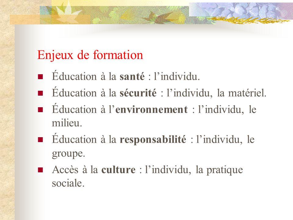 Enjeux de formation Éducation à la santé : l'individu.