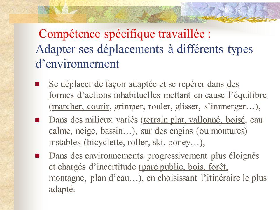 Compétence spécifique travaillée : Adapter ses déplacements à différents types d'environnement