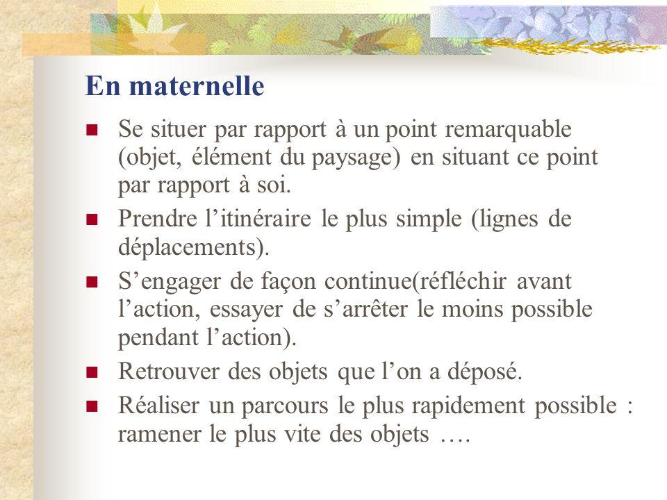 En maternelle Se situer par rapport à un point remarquable (objet, élément du paysage) en situant ce point par rapport à soi.