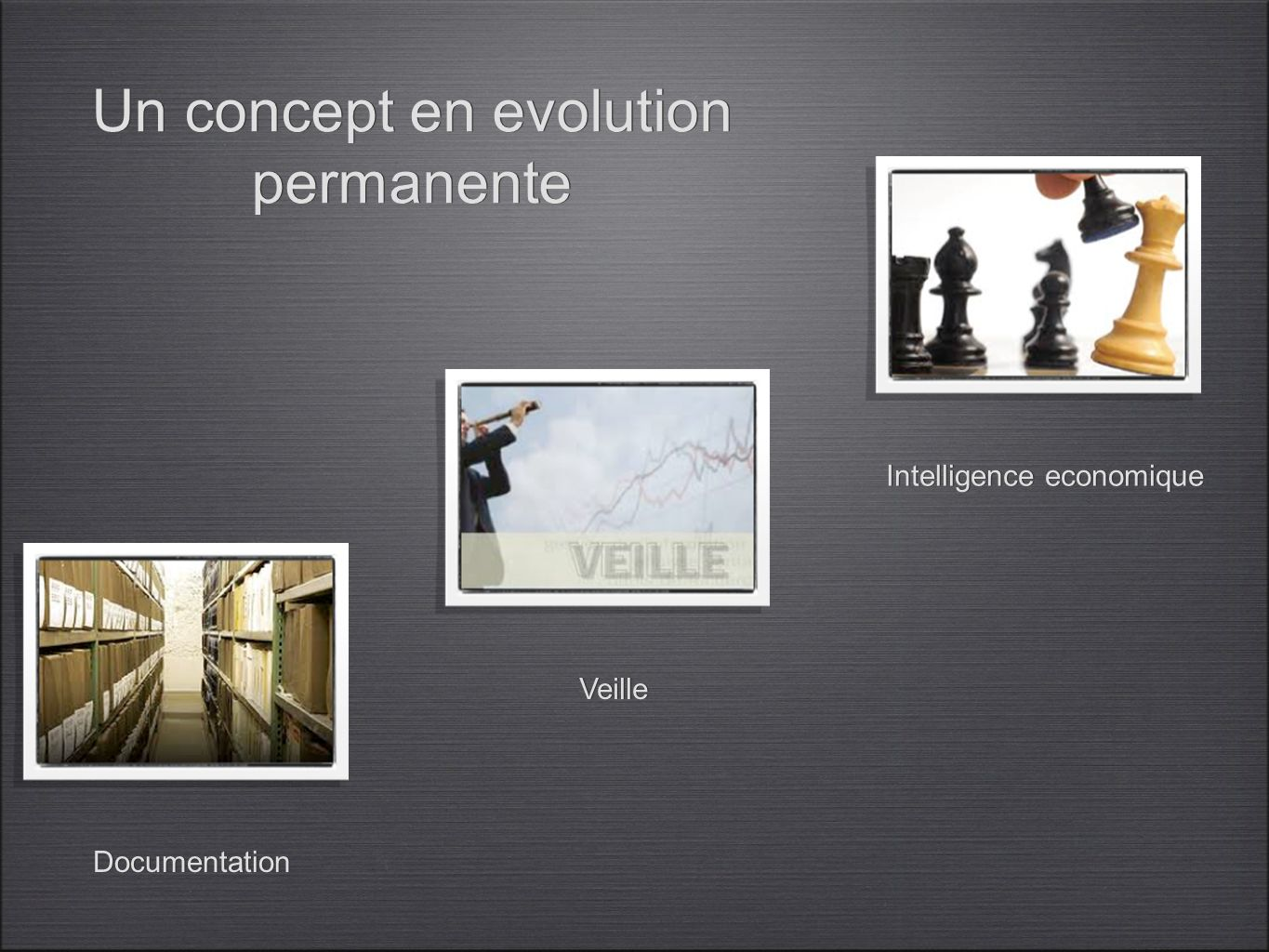Un concept en evolution permanente