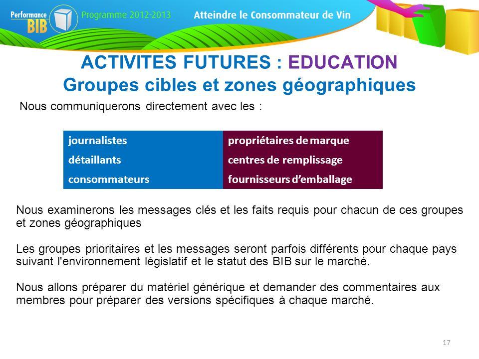 ACTIVITES FUTURES : EDUCATION Groupes cibles et zones géographiques