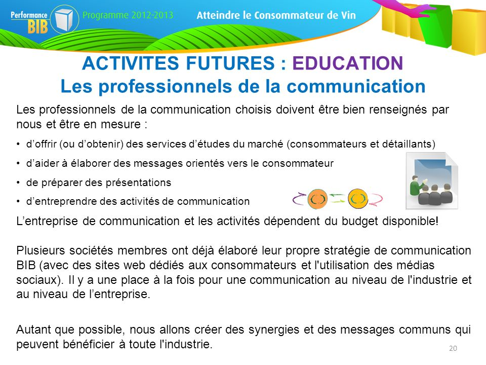 ACTIVITES FUTURES : EDUCATION Les professionnels de la communication